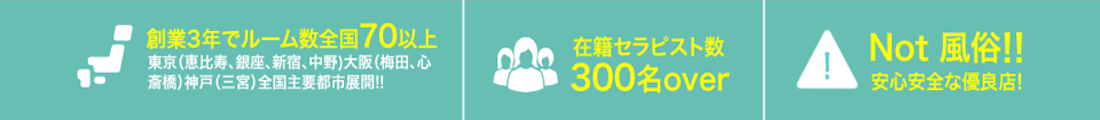 創業3年でルーム数全国70以上 在籍セラピスト数300名over Not 風俗!!安心安全な優良店!